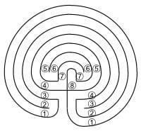 labyrint gangnummers