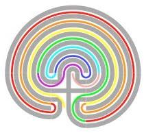 Labyrint van stagnatie